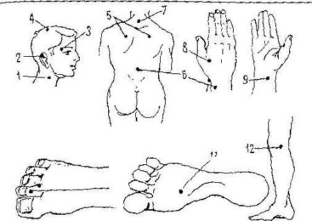 точечный массаж -