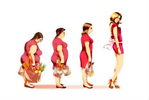 Как можно похудеть с помощью гречневой диеты