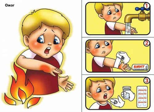 первая помощь при термическом ожоге