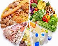 похудение на раздельном питании