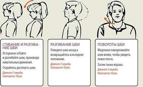 шейный остеохондроз упражнения