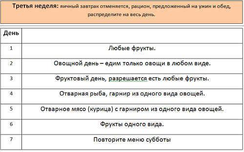 Диета Магги  меню на каждый день в таблице для печати